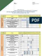 Grafic Cursuri ISOP 2019