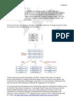 DNS Botnet