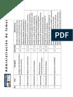 Administracion de Inmuebles Check List