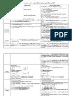 Recapitulare-Econometrie (1).docx