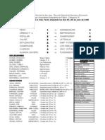 Resumen 12da a y B - 9na C - 8va D