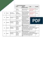 Boost Syllabus 2019 - VII.pdf