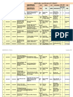 Trade Fairs Calendar in Turkey- 2019
