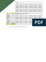 Evaluación Técnica Financiera