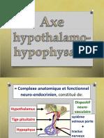 axe_hypothalamo-hypophysaire.pptx