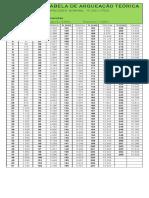 Tabela de arqueação 15.333 Litros