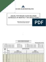 JADUAL PCB 2010