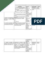 Programa Departamento 2019