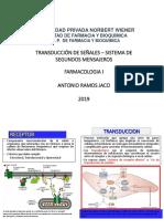 Farmacologia TRANSDUCCION DE SEÑALES - SISTEMA DE SEGUNDOS MENSAJEROS