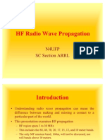 HF Radio Wave Propagation