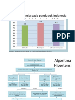 Algoritma Hipertensi