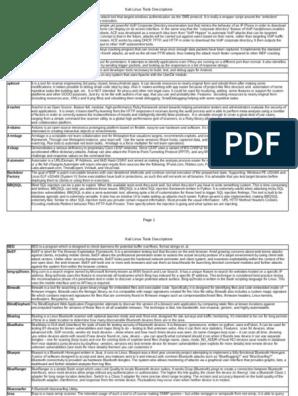 Kali Tools Descriptions | Domain Name System | Proxy Server