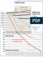 REMI California & U.S. (2014) vs. HR-7173 & S-3791 (2018) Emissions
