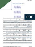 257884136 Design of Short Columns
