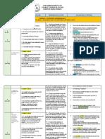 RPT Science T1 2019.docx