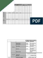 Detailed ATA -16 Job List 1