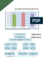 Algoritma Hipertensi.pptx