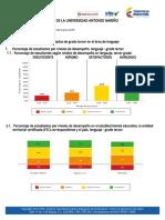 Resultados Colegio Pruebas Saber 2017