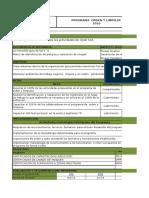 Pg-sg-sst- Programa Orden y Limpieza Cijad.
