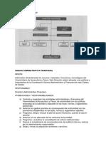 ORGANIGRAMA PROVINCIAL DEL MINISTERIO DE GANADERÍA Y AGRICULTURA