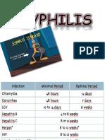 Syphilis Basics