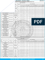 Region-wise-Vacancies-RRB-JE.pdf