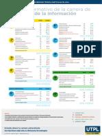 programa_tecnologias_de_la_informacion.pdf