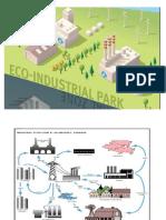 Print Ekologi Industri