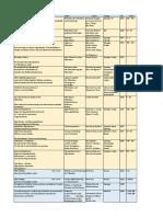 Quellen.pdf