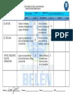 Planificación 2018 PREPA Unidad 1