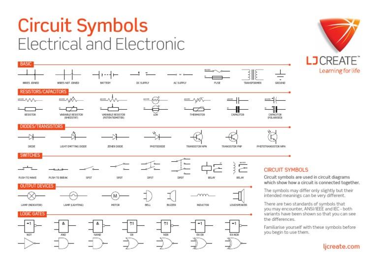 electronic schematics symbols circuits electronic circuit symbols poster electronic circuits bipolar  electronic circuit symbols poster