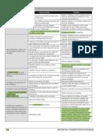 SPM6700 Guide Depannage.pdf