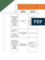 Matriz Legal Integrada Clinica Odontologica Especializada Coe
