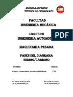 Fases Diagrama f c