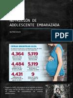 Nutrición de Adolescente Embarazada