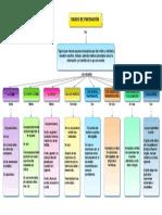 262403076-Organizador-Grafico-Signos-de-Puntuacion.pdf