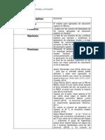 M5S2_Premisas y Conclusión