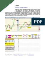 Análise Técnica - Price Action, Exemplo