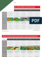 11-18 DataImagery DEM ProductSpecs