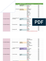 artefact to do list - sheet1