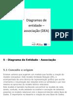 [05] - Analise de sistemas - diagrama de entidade e relação.pdf