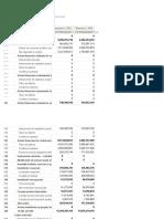 bilant contabil