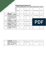 Inventario Area Tecnica 2018