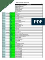 Abreviaciones.pdf