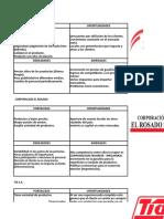 FODA MEGAMAXI - COMISARIATO - TIA