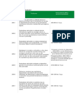 Contraventii in domeniul circulatiei rutiere.docx