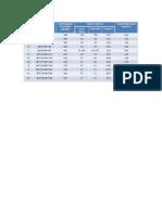 Lampiran Perhitungan Debit