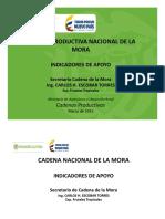 Cifras Sectoriales – 2015 Marzo