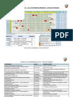 Calendarización Del Año Escolar 2019 -Jmi
