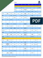 Us Spec Product Comparison Chart 2017